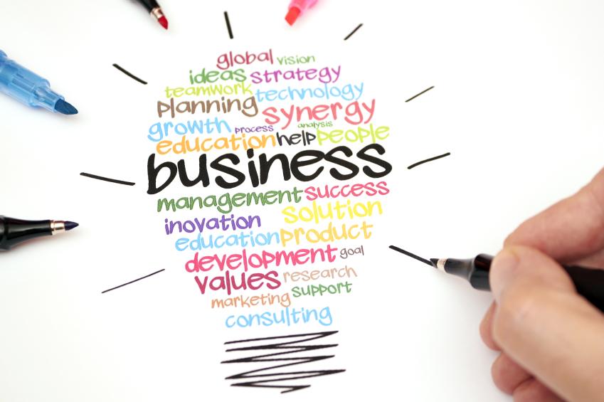 Mindmap de création et gestion d'entreprise